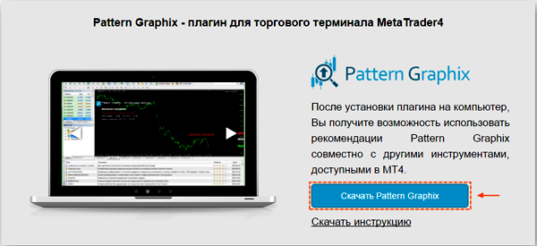 Плагин для mt4 Pattern Graphix